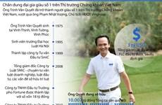 [Infographics] Chân dung người giàu nhất thị trường chứng khoán Việt