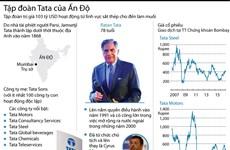 [Infographics] Những điều chưa biết về tập đoàn Tata của Ấn Độ