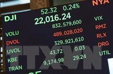 Chỉ số chứng khoán Dow Jones lập kỷ lục phiên thứ bảy liên tiếp