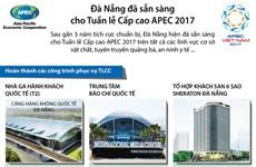 [Infographics] Đà Nẵng đã sẵn sàng cho Tuần lễ Cấp cao APEC 2017