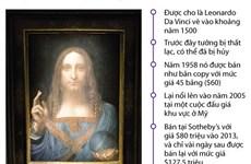[Infographics] Bức họa của Leonardo da Vinci giá trị đến mức nào?