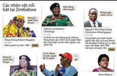 [Infographics] Điểm mặt các nhân vật nổi bật tại Zimbabwe