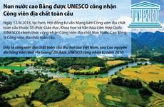 [Infographics] Non nước Cao Bằng - Công viên địa chất toàn cầu