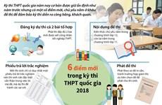 [Infographics] 6 điểm mới trong kỳ thi THPT quốc gia 2018