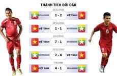 [Infographics] Việt Nam-Myanmar: Quyết chiến giành ngôi đầu bảng