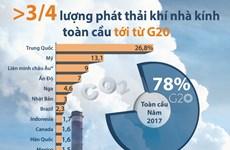 Hơn 3/4 lượng phát thải khí nhà kính toàn cầu tới từ G20