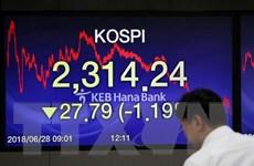 Chứng khoán châu Á đồng loạt tăng điểm trước cuộc họp của Fed