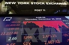 Chỉ số Dow Jones giảm xuống mức thấp nhất trong 15 tháng qua