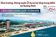 Khai trương, thông tuyến 3 dự án hạ tầng trọng điểm tại Quảng Ninh