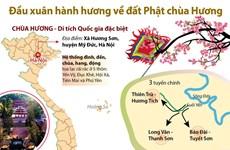 [Infographics] Đầu xuân hành hương về đất Phật chùa Hương