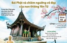 Bái Phật và chiêm ngưỡng vẻ đẹp của non thiêng Yên Tử