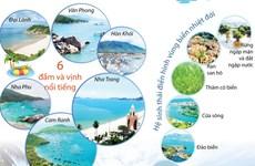 [Infographics] Khám phá vẻ đẹp du lịch sinh thái biển đảo Khánh Hòa