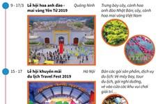 Những sự kiện du lịch hấp dẫn sẽ diễn ra trong tháng Ba