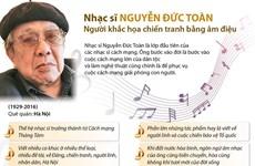 Nhạc sỹ Nguyễn Đức Toàn - Người khắc họa chiến tranh bằng âm điệu