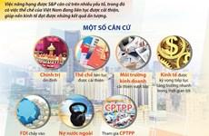 [Infographics] S&P nâng hạng tín nhiệm của Việt Nam sau 9 năm