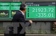 Chứng khoán châu Á giảm điểm trước thềm đàm phán thương mại Mỹ-Trung