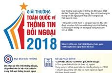 [Infographics] Giải thưởng toàn quốc về thông tin đối ngoại 2018