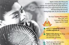[Infographics] Phùng Há - Nghệ sỹ gạo cội của sân khấu cải lương