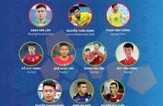 Chân dung 24 tuyển thủ Việt Nam sang Thái Lan đá vòng loại World Cup
