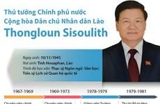Thủ tướng Chính phủ Cộng hòa Dân chủ Nhân dân Lào Thongloun Sisoulith