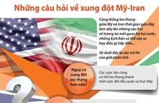 Những câu hỏi xung quanh xung đột giữa Mỹ và Iran