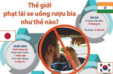 [Infographics] Thế giới phạt lái xe uống rượu bia như thế nào?