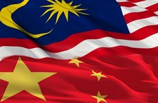 ''Cơn gió thoảng'' trong quan hệ Malaysia-Trung Quốc