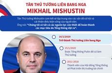 [Infographics] Tân thủ tướng Liên bang Nga Mikhail Mishustin