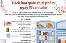 [Infographics] Cách bảo quản thực phẩm ngày Tết an toàn