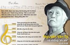 Nhạc sĩ Nguyễn Văn Tý và những ''dư âm'' còn vang mãi