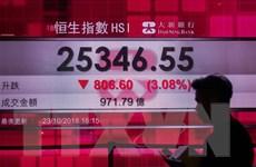 Thị trường chứng khoán châu Á đồng loạt giảm phiên sáng đầu tuần
