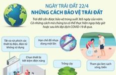 [Infographics] Nhân Ngày Trái đất 22/4: Những cách bảo vệ Trái đất