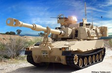 Thách thức nghiêm trọng đối với hệ thống pháo binh Mỹ