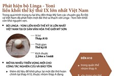 [Infographics] Bộ Linga-Yoni liền khối thế kỷ IX lớn nhất Việt Nam