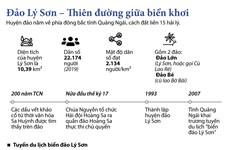 [Infographics] Đảo Lý Sơn - Thiên đường giữa biển khơi