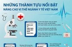 Những thành tựu nổi bật nâng cao vị thế ngành y tế Việt Nam