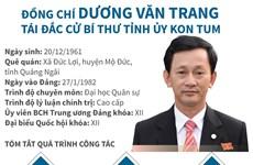 [Infographics] Ông Dương Văn Trang tái đắc cử Bí thư Tỉnh ủy Kon Tum