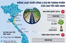 Đồng loạt khởi công 3 dự án thành phần của cao tốc Bắc-Nam