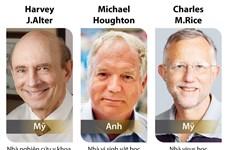 [Infographics] Ba nhà khoa học giành Giải Nobel Y sinh 2020