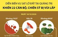Diễn biến vụ sạt lở ở Quảng Trị khiến 22 cán bộ, chiến sỹ bị vùi lấp