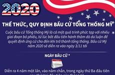 [Infographics] Thể thức và quy định bầu cử Tổng thống Mỹ