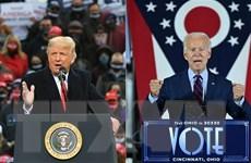 Bầu cử Mỹ 2020: Kết quả thăm dò sít sao tại một số bang chiến địa