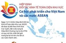 Hiệp định RCEP: Cơ hội phát triển cho Việt Nam và các nước ASEAN