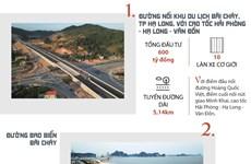 [Infographics] 6 tuyến đường làm thay đổi diện mạo Hạ Long