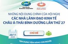 Nội dung chính của hội nghị các nhà lãnh đạo kinh tế châu Á-TBD lần 27