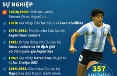 [Infographics] Những dấu mốc đáng nhớ trong sự nghiệp của Maradona