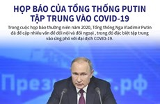 Họp báo thường niên của Tổng thống Putin tập trung vào COVID-19