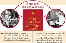 [Infographics] Tư tưởng Hồ Chí Minh về nâng cao đạo đức cách mạng