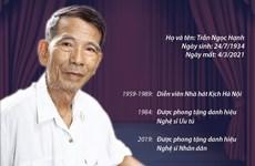 [Infographics] Cuộc đời và sự nghiệp của Nghệ sỹ Nhân dân Trần Hạnh