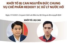 [Infographics] Khởi tố bị can Nguyễn Đức Chung vụ chế phẩm Redoxy 3C